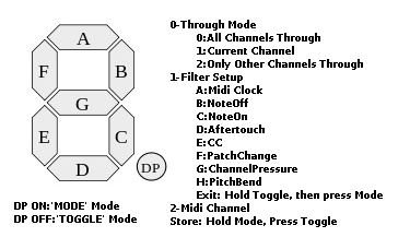 7segment_MidFilter_User_Manual_small